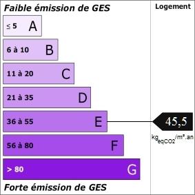 DPE_Etiquette_CO2